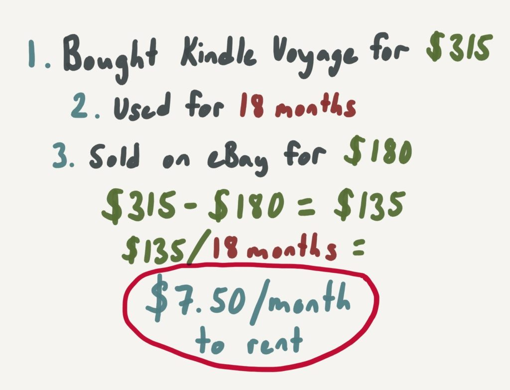 kindle-voyage-renting-example